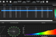 Spektrum-Genius-von-Lighting-Passport-mehrere-Daten-gleichzeitig